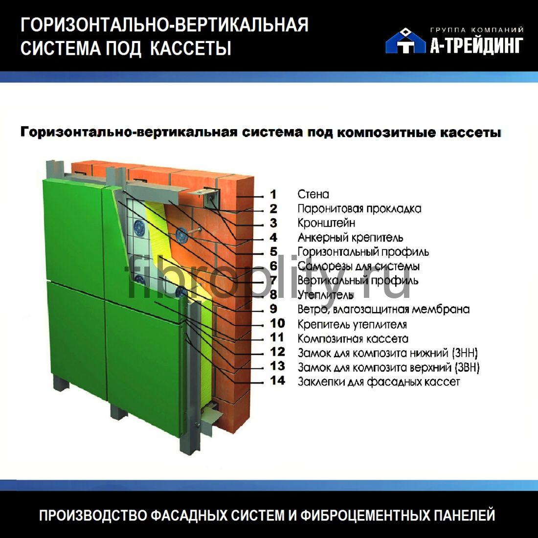 Отделка фасада металлокассетами